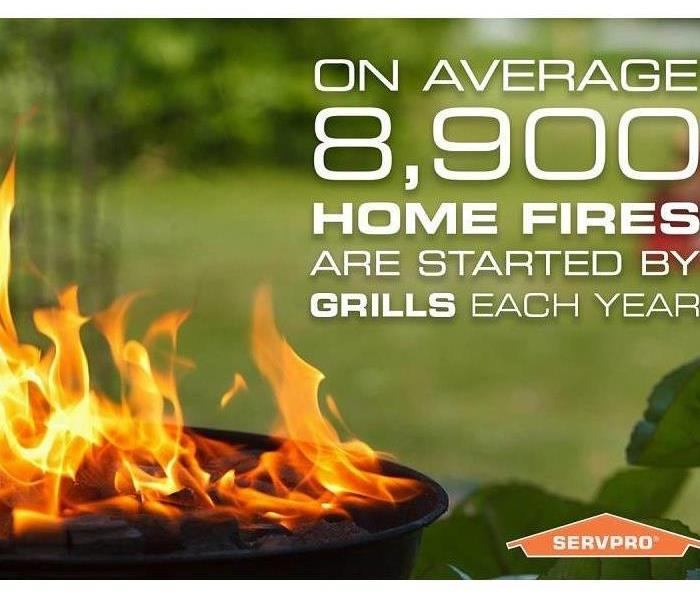 Home Fires are started by grills